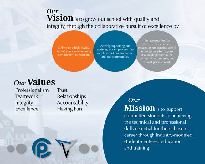 Our Mission, Vision and Values Statement