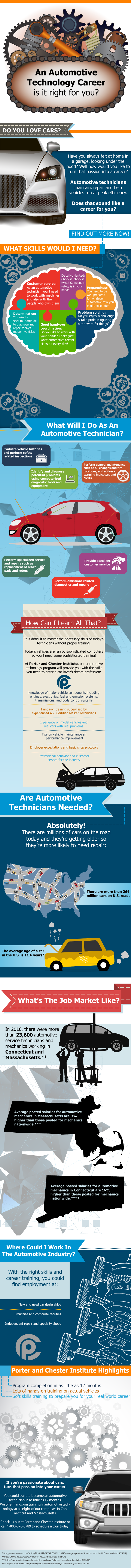 Automotive Technology Career Infographic
